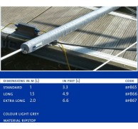 BLUE PERFORMANCE GUARD RAIL COVER 3 SIZES